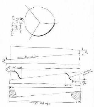 pvc wind turbine blade layout